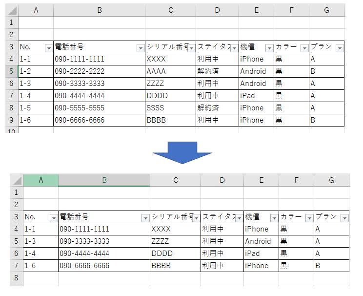 """【VBA】検索してヒットしたセルの行を行ごと削除したい 添付のとおり、携帯電話の利用状況に関するデータがあります。 こちらの「090-2222-2222」と「090-5555-5555」は集計上不要なので行ごと削除したいです。 Range(""""A5,A8"""").EntireRow.Delete として行番号を指定して削除していたのですが、この行が変わることがあるため電話番号を検索し当てはまる行ごと削除したいと思いましたが、VBA初心者のため思うようにコードが書けませんでした。 どなたかご教示いただけないでしょうか。"""
