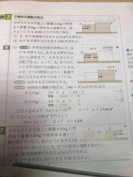 物理基礎について質問です。 式を立てる時右辺のfの+-はどうやって決めればよいのですか?