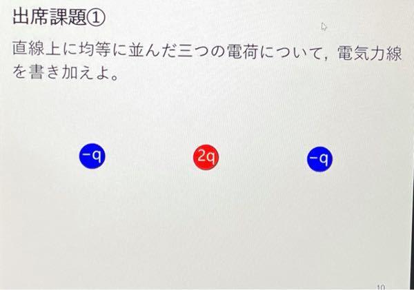 この図に矢印を書く課題なのですが、真ん中のプラスの方向にすべて矢印を向ければいいですか? 画像をお貸しするので矢印を書き加えてほしいです。