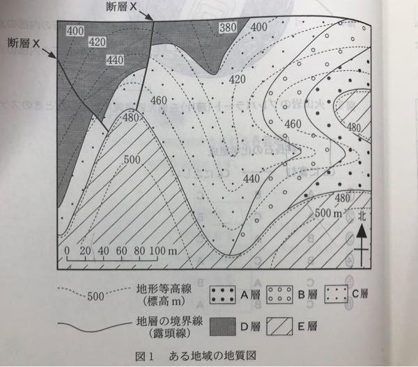 B層の傾斜の向きが答えだと東になってるんですけど西じゃないんですか?