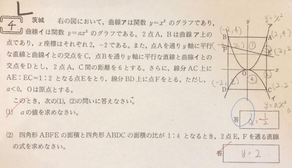 書き込みがすごいされてるんですけど汗 (2)の解き方を教えてください! 二次関数です。