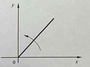 力学の問題で分からないところがあるので教えてください。以下問題文 図に示すように長さ500mm、質量2.0kgの丸棒が300rpmで回転しているとき、丸棒の運動エネルギーを求めよ。ただし、丸棒の太さは無視できるものとする。