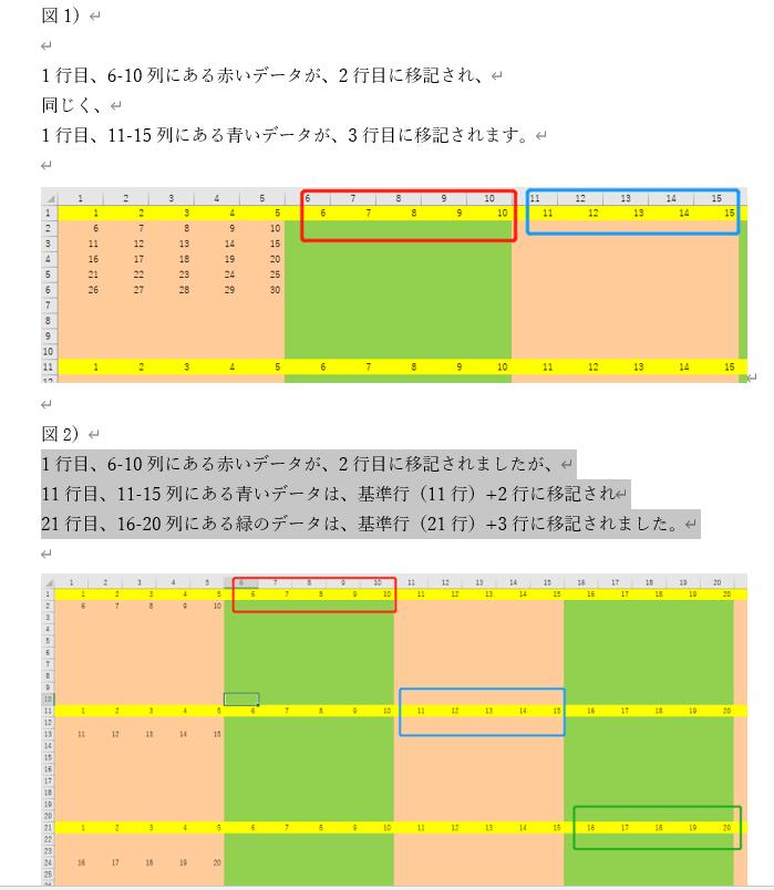 VBAのプログラムがどうしても解決できないのでご質問します。 《ニーズ》 横1行にある5列ごとデータを、同列、縦5行に移記したい 添付した図1) 1行目、6-10列にある赤いデータが、2行目1...