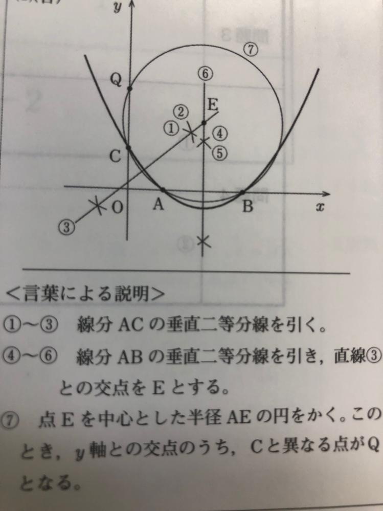 教えてください。 座標A(a,0)、B(b,0)、C(0,1)のとき、 画像の点Qのy座標がabになる理由がわかりません。 よろしくお願いします。