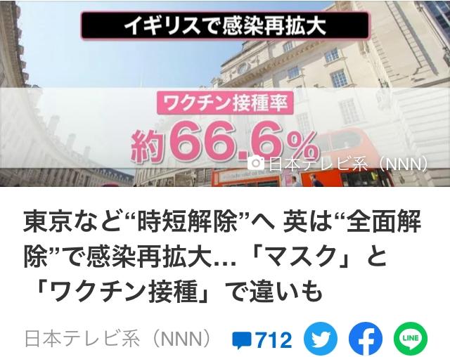 大阪府・25日から飲食店への時短要請を全面解除 吉村知事「引き続き感染対策の徹底をお願いしたい」 ◆年末予想お願いいたします。ワクチン打ってないんでもう外食せんかも。寿司屋のカウンターにアクリル板とか萎えるっちゅうに。