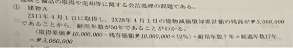 日商簿記2級の減価償却の問題なのですが、この式でどのように逆算をすれば耐用年数が求められるのかを教えて頂きたいです。