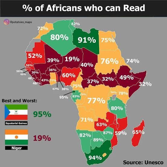 アフリカで文字の普及が遅れているはなぜですか?