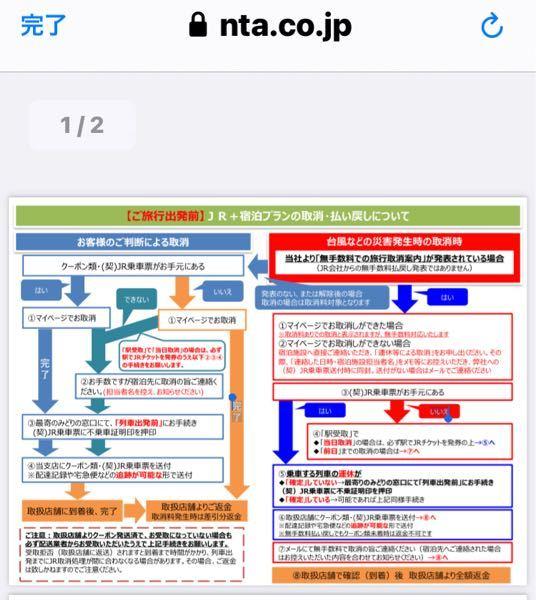 急ぎでお願いします、 楽天トラベルから日本旅行のJR宿泊セットプランに 申し込みました、新幹線のチケットは 駅受け取りでまだ受け取ってません。 申し込み手順の際 10月24日から取り消し料がかかりましたありました 今日までがキャンセル料無し21日前です (11.13泊11.14の往復、京都、東京 急遽このセットをキャンセルすることになりました マイページに入っても全く詳細が出てこないので、 申し込みの時にメールに送ってきた取り消しのやり方を見ますと添付のようにありました 初めてのことでちょっと不安なんですけども 私の場合は新幹線のチケットを受け取ってないので 宿泊先に電話をして日付施設名担当者名を控えて旅行社にメールで送ったらよろしいでしょうか? 添付の左の手順に当てはまると思いますが 気にはなるのは 右の台風の、、、時の赤枠に、 無手数料での旅行取り消し案内が発表されている場合 その下ブルーで 発表のないまたは解除の場合取り消しの場合は取り消しの対象となりますとます これはなんなのでしょうか? 私はとくにメールで予約の手続きが済みました以外に無手数料の旅行取り消し案内が発表とかいうようなのは書いていませんでした、 キャンセル料は明日からですが旅行社に対して取消料と言うものが必要になってくるんでしょうか? セットで申し込んだのは初めてで全くわからないんです、 今日中のキャンセルなのですごく焦っています 私がすべきことはどんなことでしょうか? ホテルに取り消しの電話連絡のみならそれでいいんですけど、アドバイスをよろしくお願い致します、