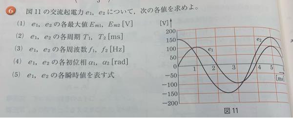 (1)〜(6)の問題は、右の図から読み取って解くぽいですが具体的にどのようにして解けばいいのでしょうか?(1)以外分からなくて困っています。