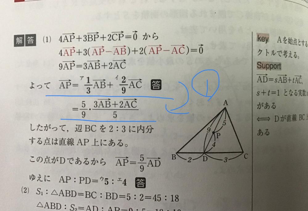 数学B、ベクトルの質問です。 ①の展開で何をしているのかを教えてください。よろしくお願いします。