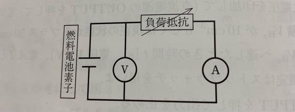 このような回路のもと、電流計を流れる電流I(A)と電圧V(v)を負荷抵抗の値を変えながら求めました。負荷抵抗をR(Ω)燃料電池の内部抵抗をr(Ω)としたとき、r(Ω)を求めよ。という問題がわかりません。普通負荷抵抗を下げ ていけば内部抵抗は上がるはずなのですがどう計算してもそうなりません。助けてください。