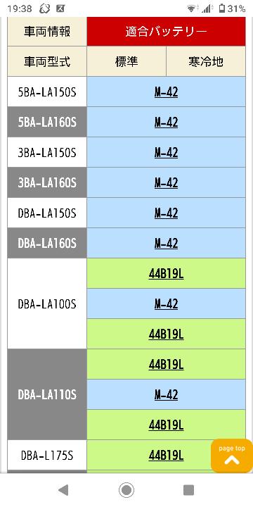 自動車のバッテリーの見方について。 車両型式LA100Sのアイドリングストップ車の場合はM-42で良いですか? M-42で探すと「M-42/55B20L」などM-42以下にも型番がありますが、...