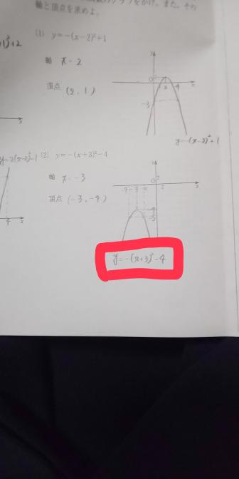 大至急!!数Ⅰ 明日テストなので!!! この赤で囲ってあるものは書かなければいけませんか?? グラフの式です。