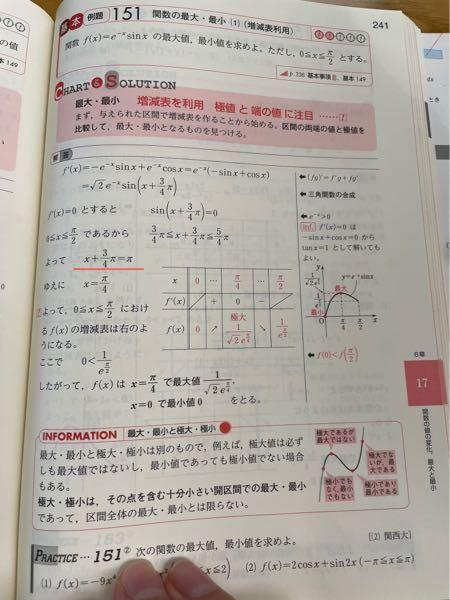 赤線のx+3/4π=πがなぜ成り立つのか教えて下さい。
