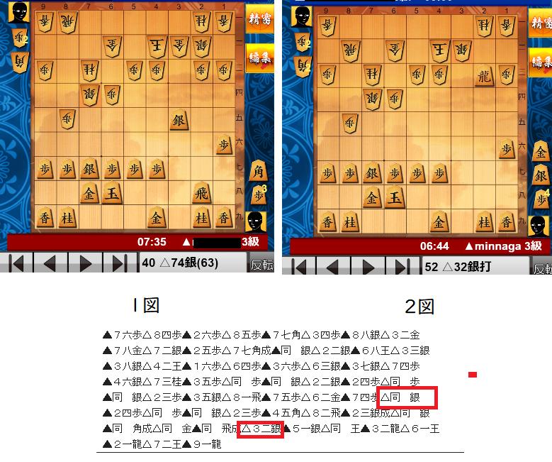 角換わりの将棋から先手番で早繰銀に構え後手は腰掛け銀で出来ました。 7四の歩を突いてさらに取り込んで銀を釣り上げたのが1図の局面です、この後は▲2四歩△同歩▲同銀△2三歩▲同銀に△同銀あるいは金としてから4五に角を打って飛車と2三の金か銀の両取りを狙うつもりでした。本当は7四の銀と2三の両取りを狙うつもりでしたが飛車が浮いていたのでラッキーでした。 この攻めはどう思いますか?最初に2筋の歩を交換した後に銀を引かずに2三銀成の方が鋭い気もしますけど。 また、その後の2図で▲5一銀と送ってから▲3二龍と銀を拾っていったのですがもっと良い手がある気がします、何かありますか?▲3一銀で詰めば良いのですが逃げられますね?その後の▲2一龍と桂馬をとった手は甘いですね。