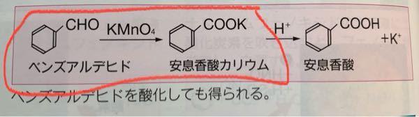 この反応の副生成物を教えてください。