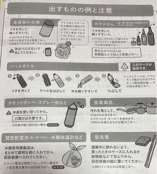 これを読みあげようと思った時に、下の分で伝わりますか?(アナウンスする場合) 同じ言葉はなるべくまとめたのですが、日本語がおかしい所があったら教えてほしいです。 「お願いします」や「また」が多かったり気になる所はありますが、他の言い方が思いつきません。 ┈┈┈┈┈┈┈┈┈┈ 出すものの注意点として、缶類、ガラス瓶、ペットボトルはフタを外して、軽くすすいでください。 また、ペットボトルはラベルをはがして潰し、缶は潰さないようお願いします。 カセットボンベやスプレー缶は中身を使い切ってから出して下さい。穴あけは不要です。 金属製品は汚れを落として下さい。30センチを超えるものは粗大ごみへお願いします。 筒型乾電池や水銀体温計などの水銀使用廃製品は、まとめて透明な袋に入れてから、回収容器へ入れてください。また、ボタン電池や小型充電式電池は、回収協力店へ直接お持ちください。 蛍光灯は買った時のケースに入れるか、新聞紙などで包んでから、回収容器の脇に置いてください。 また、ガラス瓶や蛍光灯で割れているものは家庭ごみへお願いします。 ┈┈┈┈┈┈┈┈┈┈