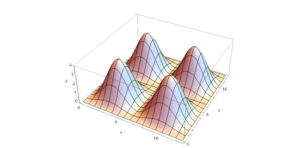 プログラミングの問題で、次のような卵のパックをひっくりかえしたような図形を作りたいのですが、どのような関数を使えば良いか分かりません。使っているソフトはwolframです。