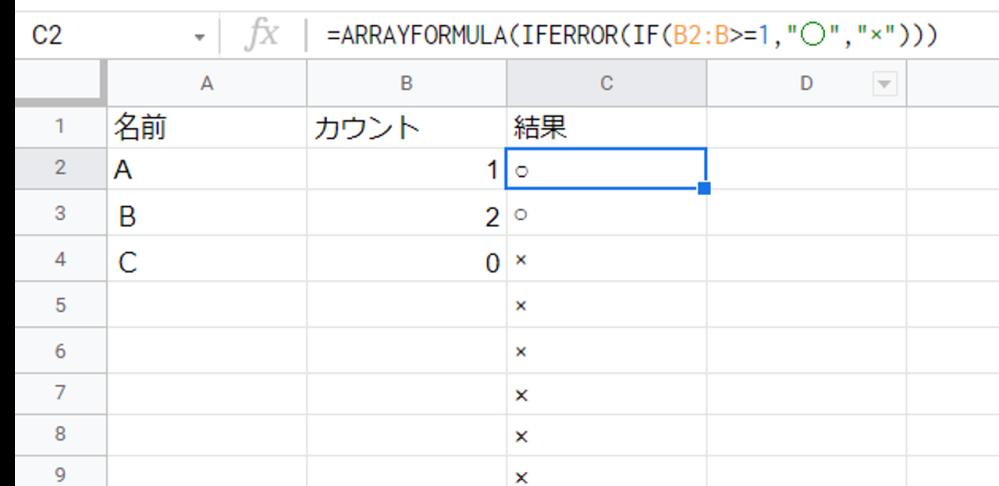 スプレッドシートについてです。 現在画像のような表を作成しています。 中身についてはカウントの列が1以上なら結果に○をそうでないなら×を出力するようにしています。 今後名前が増える可能性があるため「ARRAYFORMULA」を使用していますが画像のとおり名前が空欄のセルについても反映されてしまいます。 これを名前の部分がが空欄の場合には結果の部分も空欄にするということはできないのでしょうか?