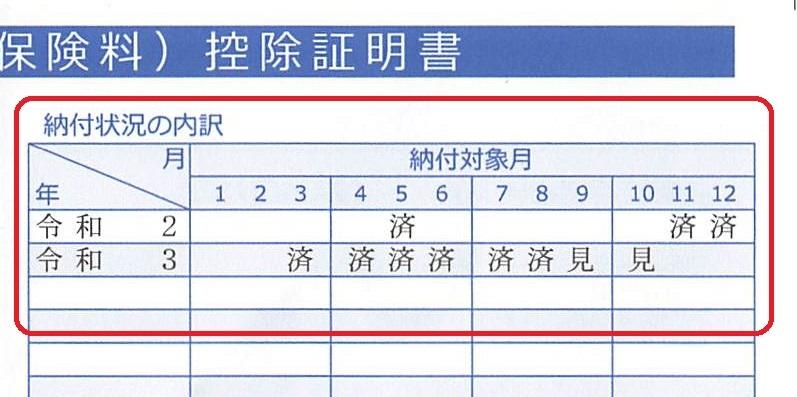 社会保険料(国民年金保険料)控除証明書 画像の令和2年と令和3年の空欄の部分の意味を教えてください。