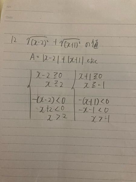 数1 この後の場合分けのやり方がわかりせん。 どういった基準で場合分けすればいいのですか?
