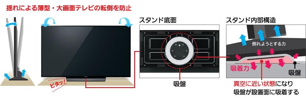 ht-49gx850のテレビを使っていますが 吸盤でテレビ台にテレビが張り付いて 動かすことができません、、、 どうやって動かすのでしょうか?
