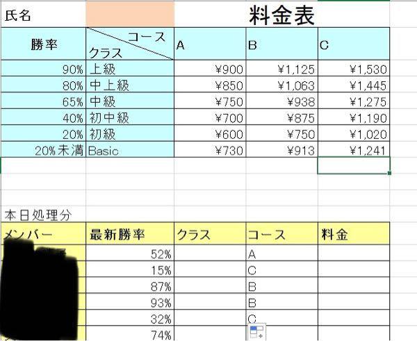 Excelが分かりません。 index muchを使って下の画像の下の表のクラス欄を並べるのですけど上手くできません教えて欲しいです。 クラスのところにはbasic〜上級が入ります。