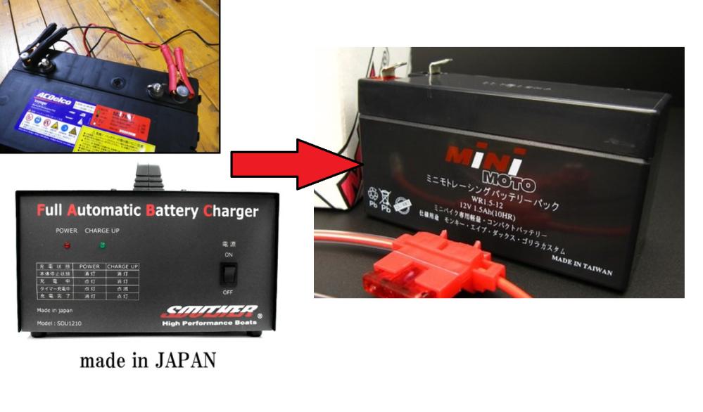 この充電器でバイクのバッテリーの充電はできますでしょうか? 詳細です 家にボート用のバッテリーの充電器があります。 バイクのバッテリーは mini motoというメーカーの 「12V1.5Ahシールドバッテリー(ISO 9001)」 充電器はSOUTHERというメーカーで 「AC100V 50/60Hz 出力:DC12V/10A ◆オートストップ式」 とあります。