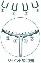 AC416W 連続ジョイントグロメット(バドミントン用) はどういうときに使うんですか? スポーツショップなどに売ってますか? ガットを張り替えるときとかに取り付けてもらうことはできるんでしょうか。 回答...