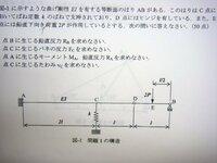 構造力学でばねが出てきたときの扱い方がわかりません