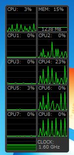 windows 7のガジェットのCPUメーターが・・・・ 画像のように無操作時にもこのような使用率になってます。(ギザギザと0~40%の帯域で) ですが、リソースモニターで確認しても使用率0%~3%程度です。 これはメ...