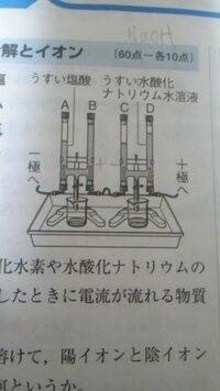 水 酸化 ナトリウム 電気 分解