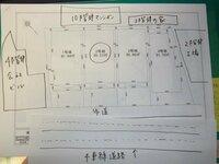 北東向き玄関の家、日当たりはほぼ0%に近い家について 現在大阪市内に在住(マンション) ハウスメーカーで建てたい為土地のみを探しており やっと見つかった土地が、玄関が北東向きの家になります。 図でも説明致しま...