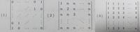 線形代数の問題です。  問 下の画像のn次正方行列の行列式の値を求めよ。  答 (1)n=4m、4m+1のとき1、n=4m+2、4m+3のとき-1 (2) (-1)^n-1・n! (3) 1 【詳細】 (1)は行を入れかえると行列式の符号が変わるという性質を使って、対角行列を作ろうとしたのですが、解答にたどり着けません。。。 (2)は1~n-1列からn列を引いて上三角行列を作って...
