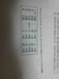 日本史で質問です! 口分田の計算が分からないので 教えてください!