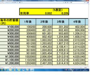 複利 計算 積立 積立複利計算Excelツール2