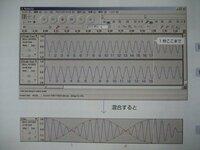2つの異なる周波数を混合させると・・・ 初めまして。宜しくお願い致します!  参考書に、「2つの異なる周波数を混合させると、1つは周波数の和となり、もう1つは差になる」と記載してありました。 画像の図はその参考書を撮りました。  図では実験として17Hzと15Hzを混合させた様子のようです。 混合した波形はAM変調(?)のような波形で、差分の2Hzの信号があるのは分かります。 ...