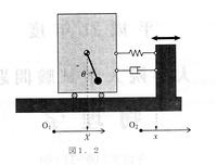 水平方向に滑らかに運動できる質量Mの台車が、加振台に搭載されているとする。台車には、質量を無視できるながさlの棒と質量mの質点から成る振り子が載せられている。 台車と加振台は、弾性係数kのバネと減衰係数...