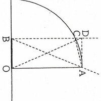 理科について質問です。  地球の大きさについて、最初に測ったのは今から約2200年前、エジプトで活躍したギリシャ人、エラトステネスだと言われている。  夏至の日に、太陽の南中高度がシエネでは90度 であった。...