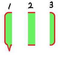 CSSで組み合わせる方法 (詳細は内容で) 説明がしづらいのですが...  画像を見てもらえればピンと来るかと思います。 (自作で雑ですが)   左には1のパーツを、2は横幅の長さに合わせて繰り返し、3は右に。   こんな感じです。   ちなみに、私がやるのは縦の方です( ゚д゚)   参考になるサイトでも構いません。