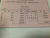 簿記3級 この貸借対照表の当期純利益の出し方がわかりません。 私がやると 資産の合計(222,000)から借入金(52,000)を引いて 資本金が170,000になります。   当期純利益の出し方は 期末資本170,000-期首資本150.000=当期純利益20,000  と書いてありますが、どこからその数字が出てきたのかもわかりません。  どうしてもここだけわかりません...