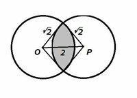 半径の等しい円O、Pがあり、その半径は√2です。 OP=2のとき、網掛け部分の面積を求めてください