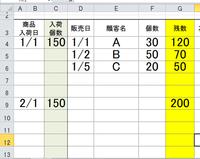 エクセルで商品の残り数を計算したいです。 下記のような表を作っています。 例えば商品の入荷日が1/1で入荷数が計150個 その商品の販売日が1/1にAさんに30個販売予約で 残りが120個になり、1/2にBさんに50個...