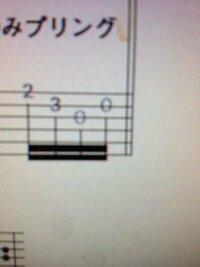 こういう16分音符のTAB譜の場合は 1弦2フレット、2弦3フレットを同時にはじき その後、3弦開放と2弦開放を同時にはじくのですか。 それとも全部、1弦ずつ弾くのですか。