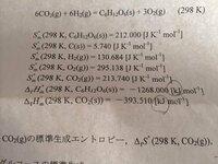 以下のとき、グルコースの標準生成エントロピーはいくらになるでしょうか?  すみません、計算が合わないので教えて欲しいです!