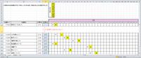 エクセルの相談です。 よろしくお願いいたします。 配員表を作っています。 条件を満たす値を一つ抽出し、上の行にある値を引っ張ってきてくれるようなものを求めています。 詳しくは、E12:AI12で、条件(F1:...