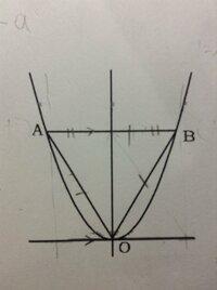 中3の二次関数の問題です。この問題を中学生でも理解できるさように解説してください。お願いします   図の放物線はy=x*2である。点A,Bは放物線上の点であり、ABはx軸に平行、△AOBが正三角形 ななるときの点Aのy座標を求めよ。