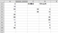 エクセルの関数の相談です。A欄には数字が並んでいます。 A欄の数字を たとえば50番台(50〜59)の数字が知りたい時はC欄に  それ以外の数字をE欄に 別の場所に分けたいのです。 C1などに50と入れれ...