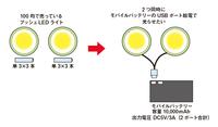 ●100均の電池LEDライトをUSB給電化したい   100均で売っているLEDライトを改造し、 電池ではなくモバイルバッテリーを利用して長時間光るものを 作りたいと思っています。 モノとしては…  ●単3電池3本で光...