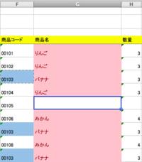 エクセル関数についてです。(添付ファイルあり)  F列には1~10000までの数値が入っています。 G列に同じ商品名が入っている場合F列商品コードが同じ数値に変更される関数を教えていただけますでしょうか。 添付ファイルのバナナのように上から見ていき同じ商品名があると商品コードが統一される関数が理想です。 どうぞよろしくお願い致します。